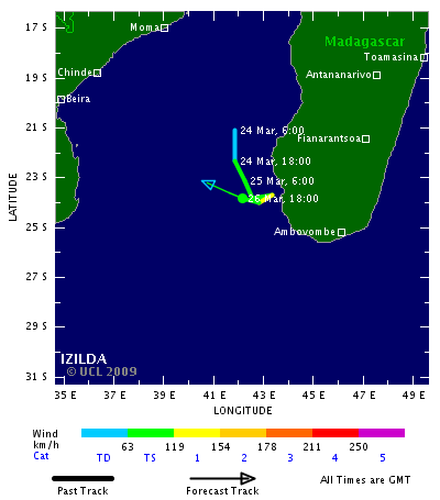 Track and Windspeed of Tropical Cyclone Izilda