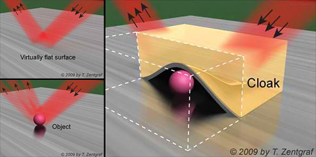 "A series of three diagrams shows how a new cloaking material bends light to conceal small objects. The ""carpet cloak"" is one of two new materials announced in April 2009 that bring the Star Trek tech closer to reality.  Image by Thomas Zentgraf"